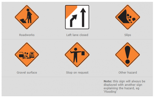 PDF  Traffic Signs and Signals - IN.gov